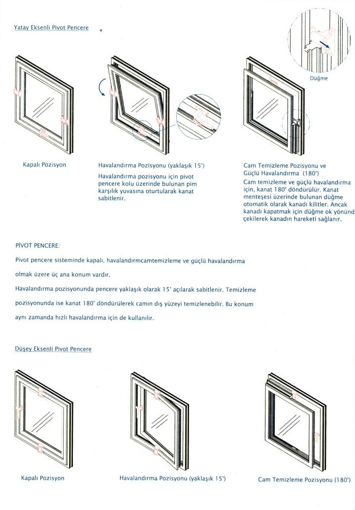 pivot-pencere